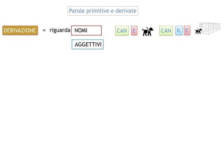 GRAMMATICA_PAROLE_PRIMITIVE_DERIVATE_ALTERATE_SIMULAZIONE.023