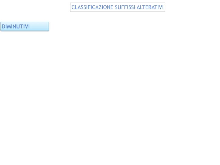 GRAMMATICA_PAROLE_PRIMITIVE_DERIVATE_ALTERATE_SIMULAZIONE.063