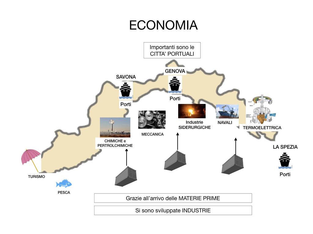 LIGURIA_simulazione.062
