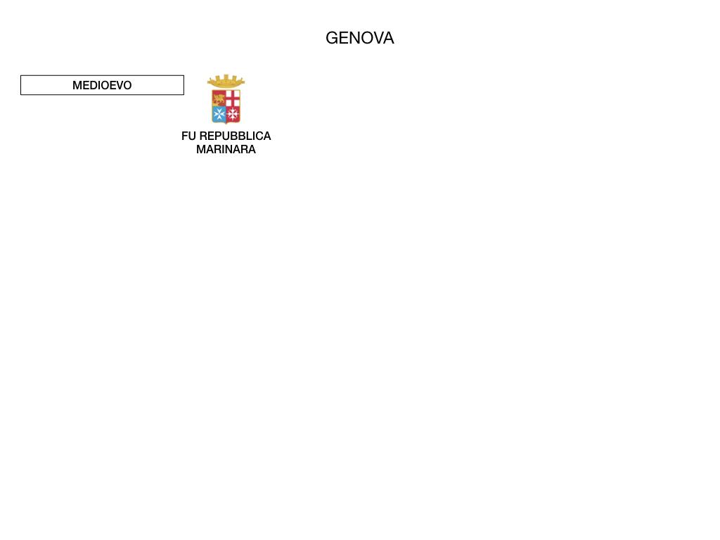 LIGURIA_simulazione.069