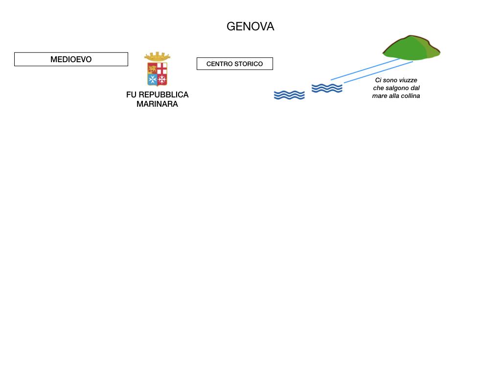 LIGURIA_simulazione.072
