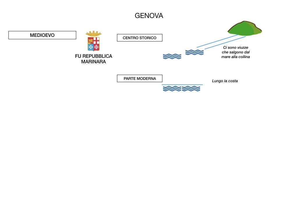 LIGURIA_simulazione.074
