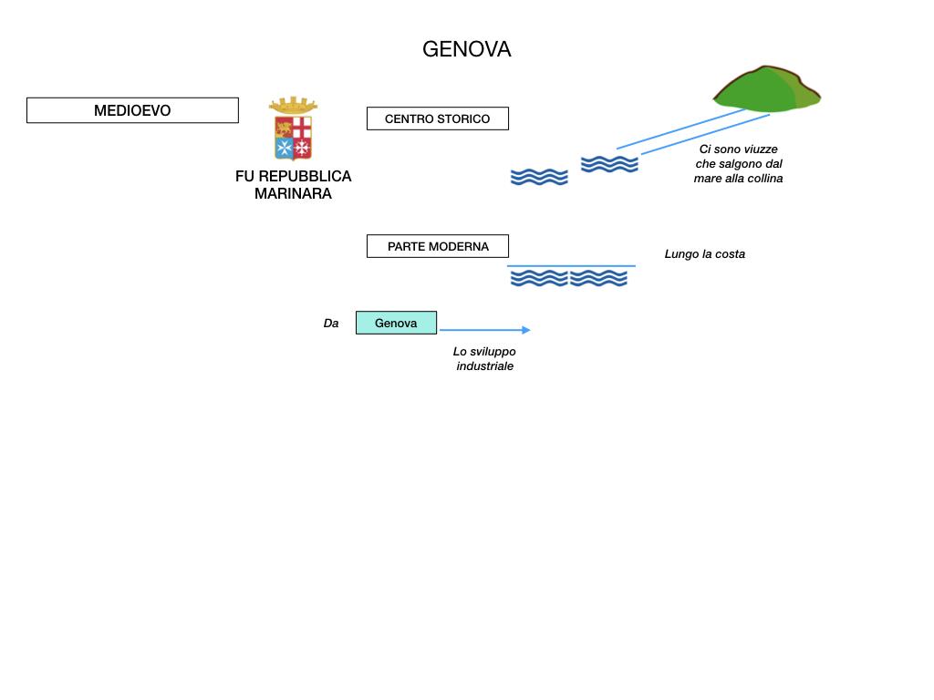 LIGURIA_simulazione.075