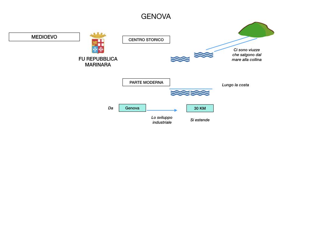 LIGURIA_simulazione.076