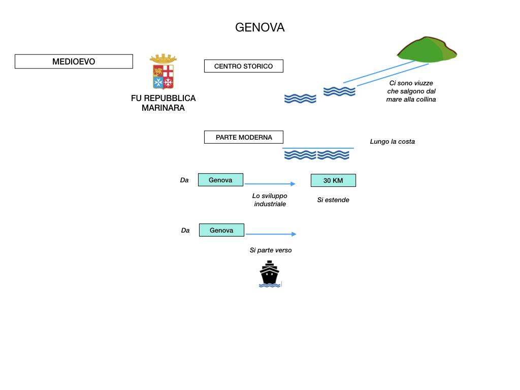 LIGURIA_simulazione.077