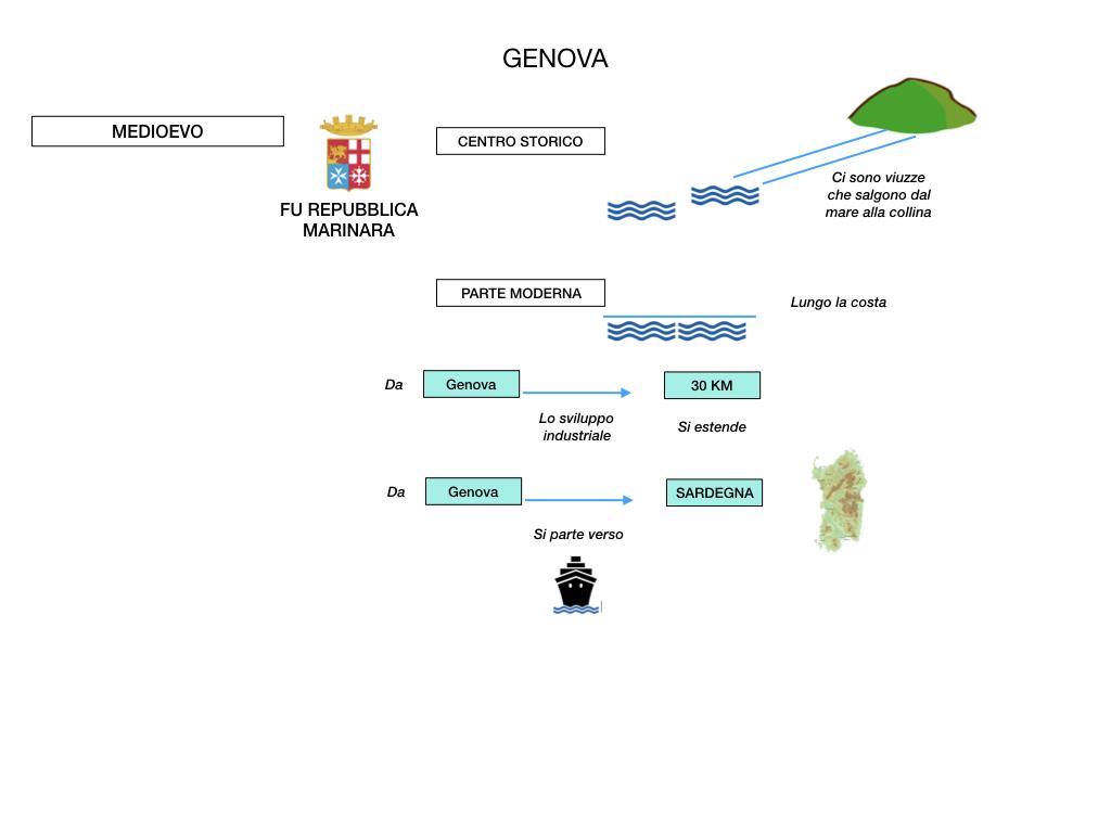 LIGURIA_simulazione.078