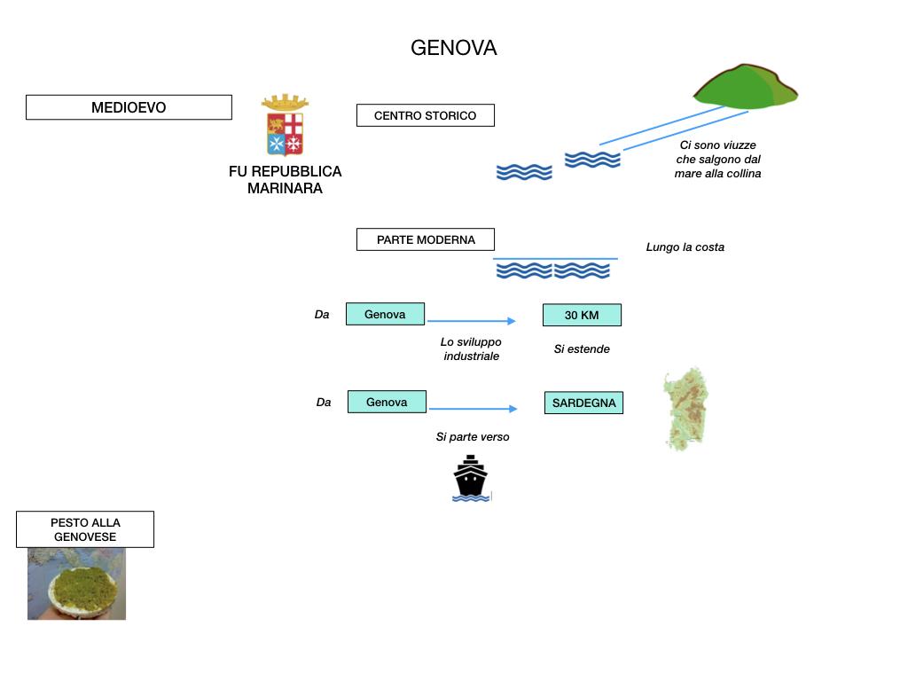 LIGURIA_simulazione.079