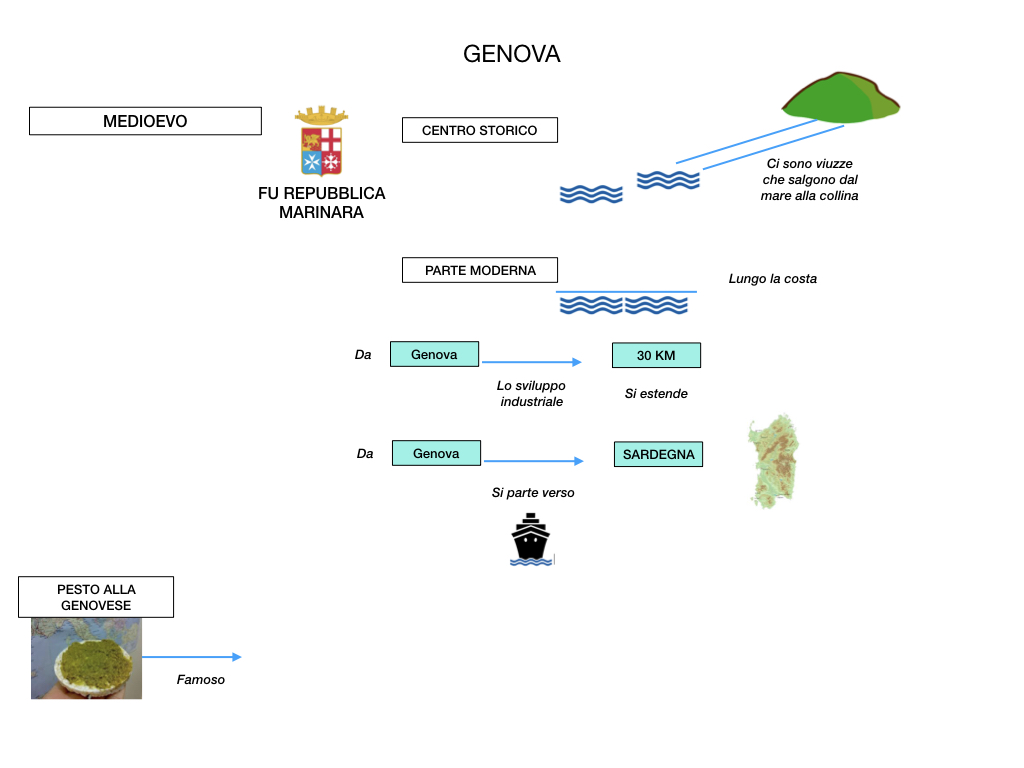 LIGURIA_simulazione.080