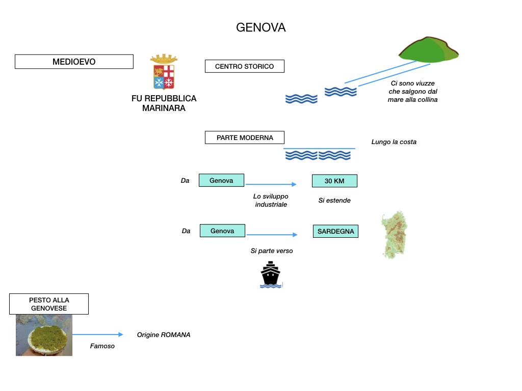 LIGURIA_simulazione.081