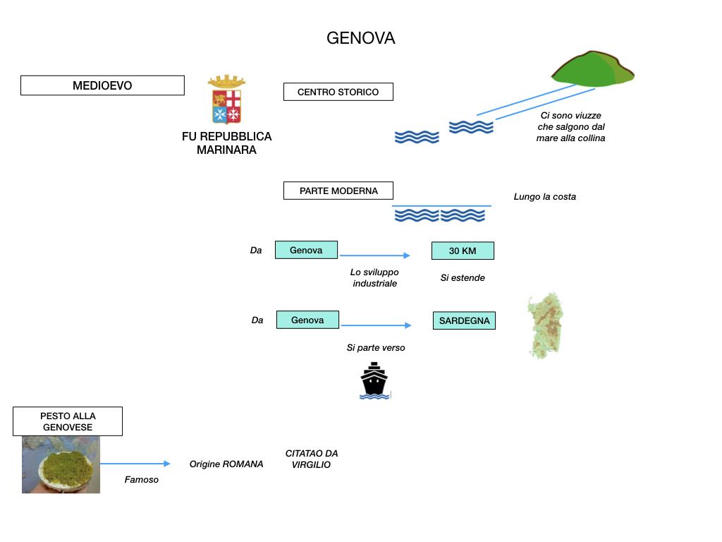 LIGURIA_simulazione.082