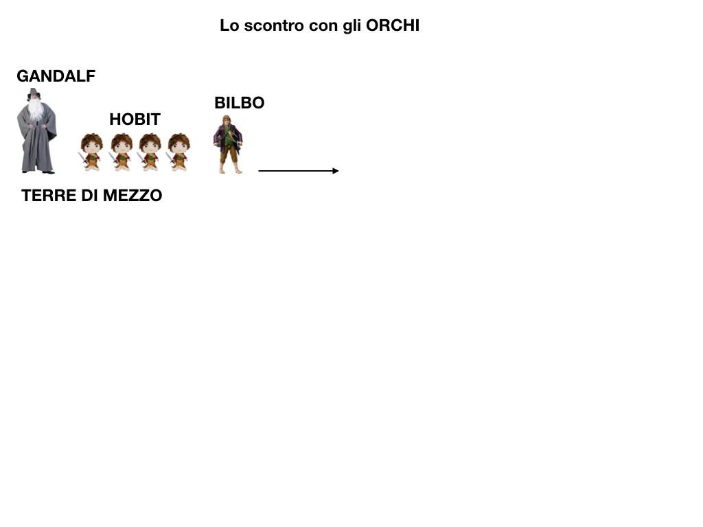 LO SCONTRO CON GLI ORCHI SIMULAZIONE.003