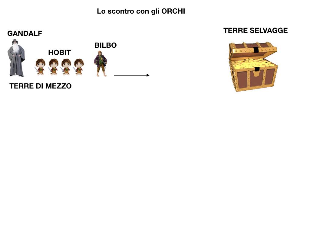 LO SCONTRO CON GLI ORCHI SIMULAZIONE.004