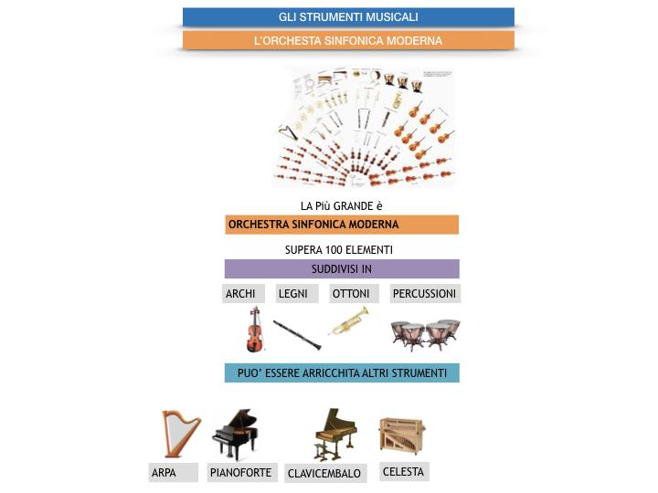 MUSICA_1_SIMULAZIONE_A copia.022