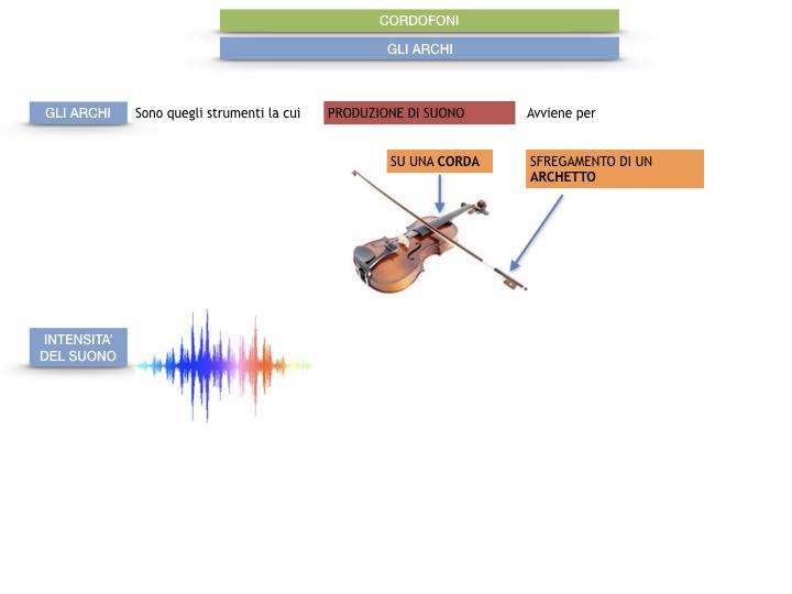 MUSICA_1_SIMULAZIONE_A copia.063
