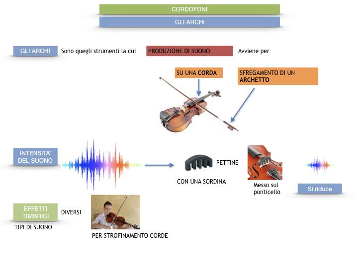 MUSICA_1_SIMULAZIONE_A copia.068