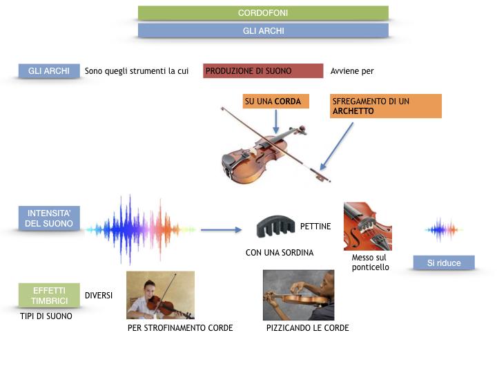 MUSICA_1_SIMULAZIONE_A copia.069