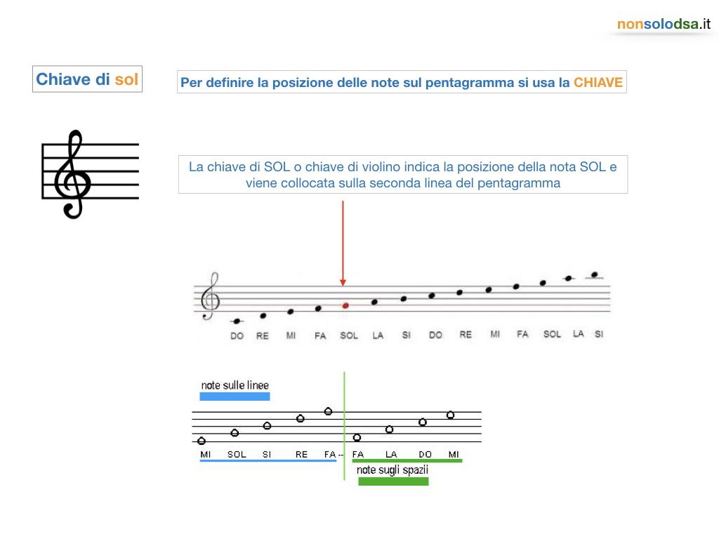MUSICA_CHIAVI E NOTE_SIMULAZIONE.009