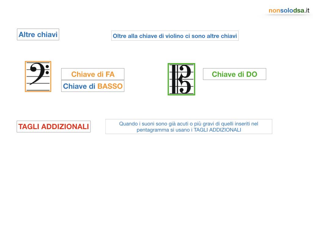 MUSICA_CHIAVI E NOTE_SIMULAZIONE.015
