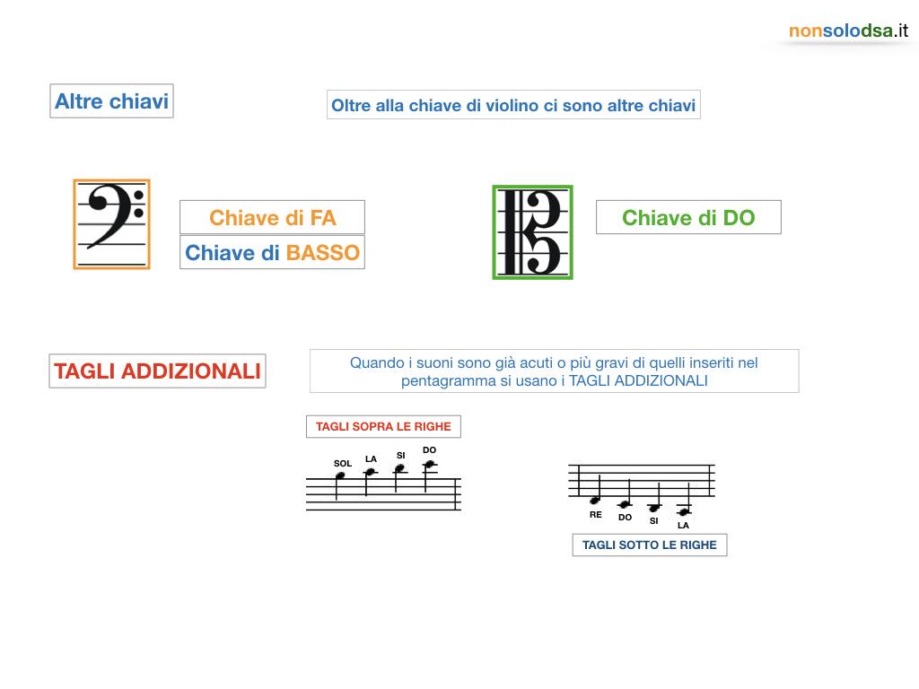 MUSICA_CHIAVI E NOTE_SIMULAZIONE.017