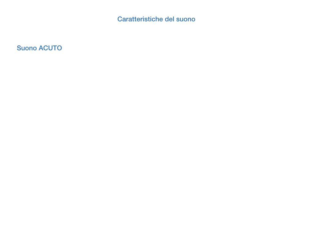 MUSICA_caratteristiche del suono_SIMULAZIONE.002