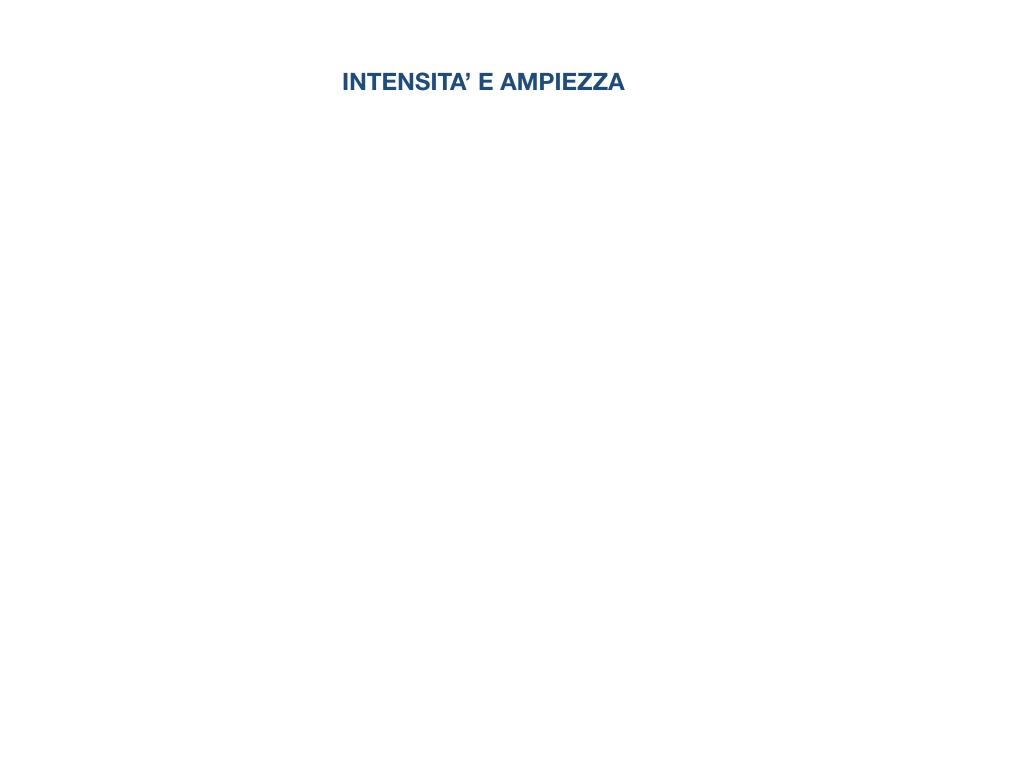 MUSICA_caratteristiche del suono_SIMULAZIONE.023