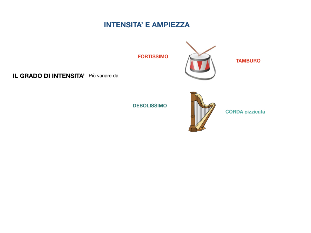 MUSICA_caratteristiche del suono_SIMULAZIONE.026