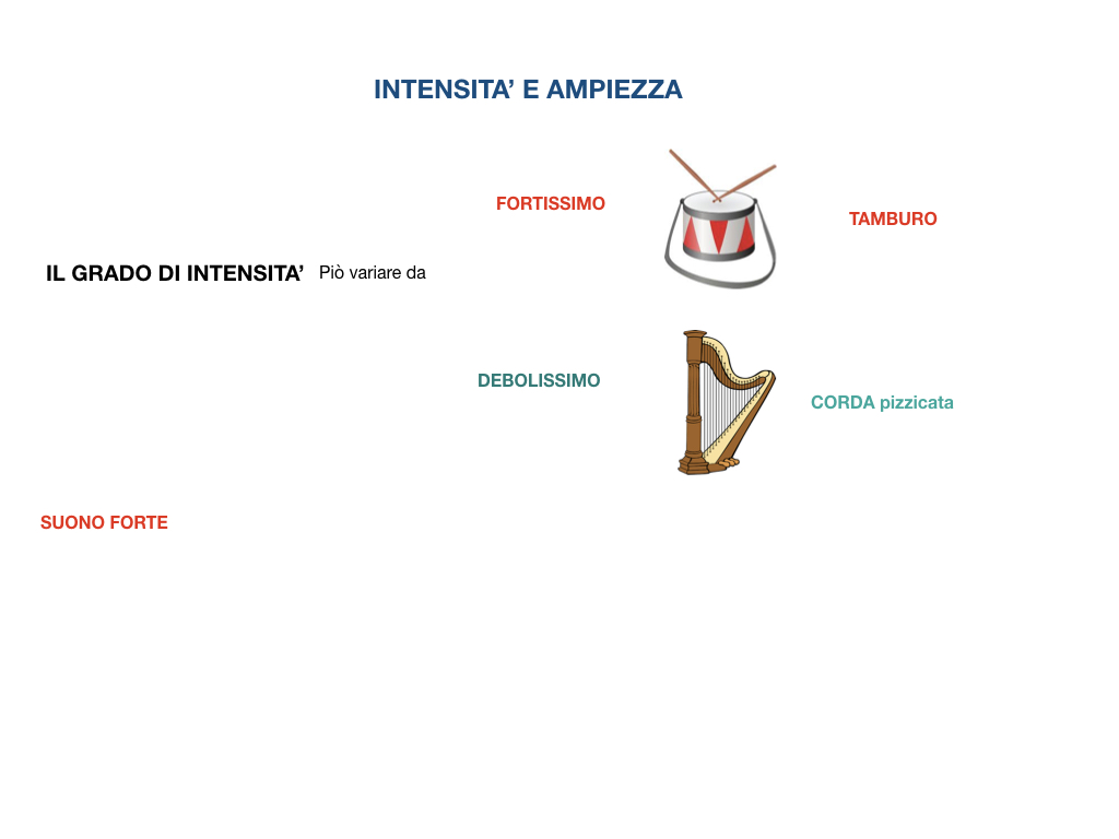 MUSICA_caratteristiche del suono_SIMULAZIONE.027