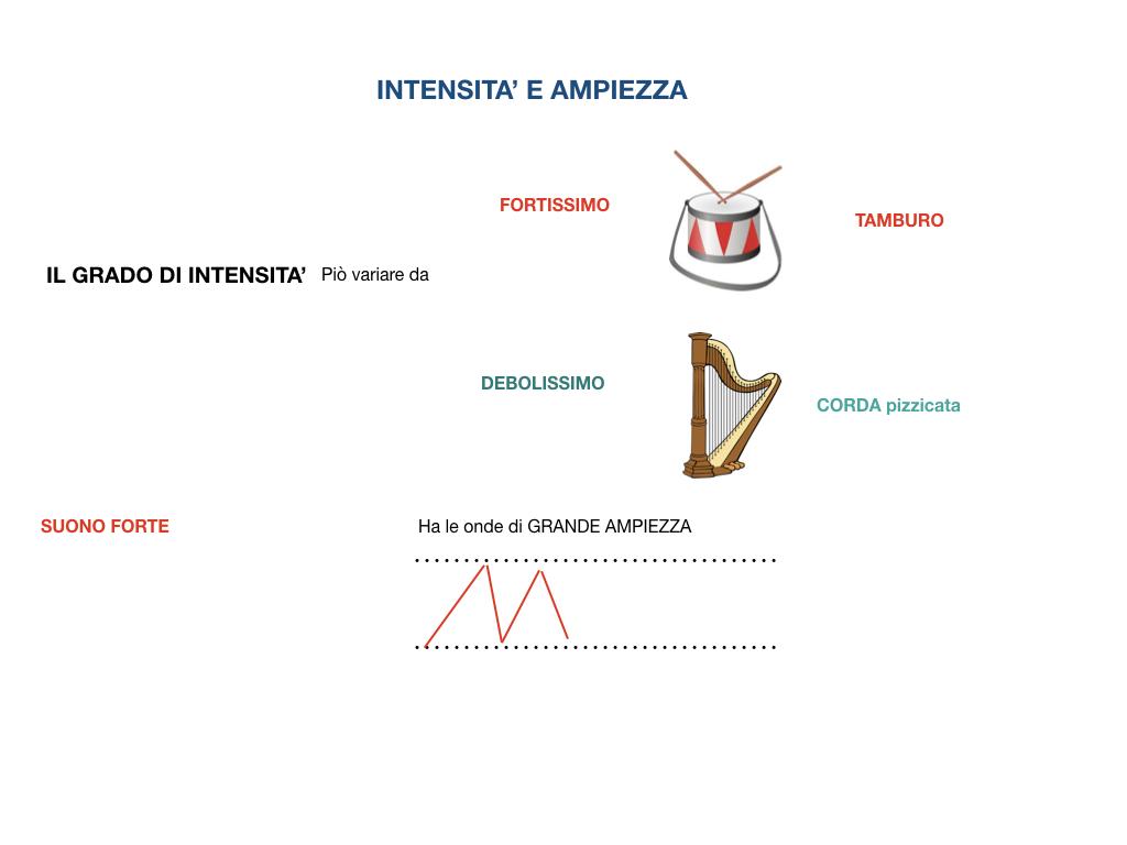 MUSICA_caratteristiche del suono_SIMULAZIONE.028
