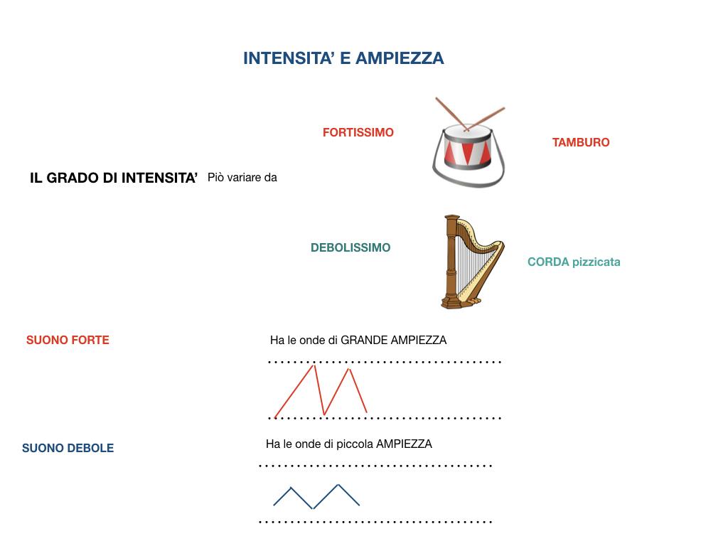 MUSICA_caratteristiche del suono_SIMULAZIONE.029
