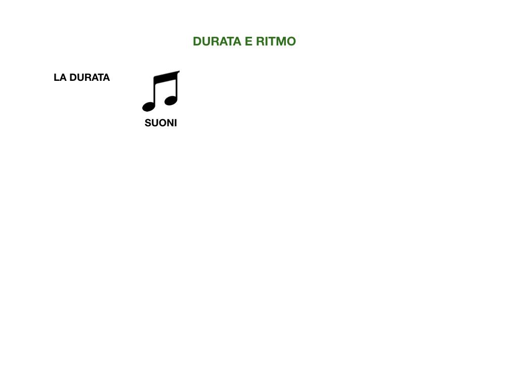 MUSICA_caratteristiche del suono_SIMULAZIONE.032