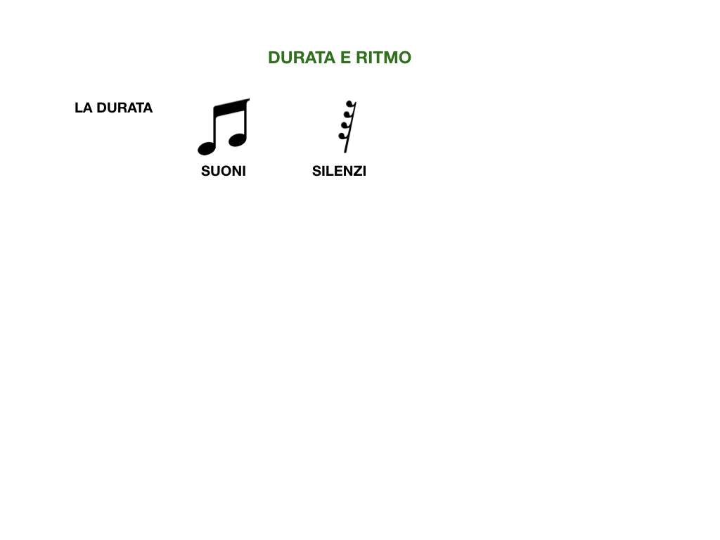 MUSICA_caratteristiche del suono_SIMULAZIONE.033