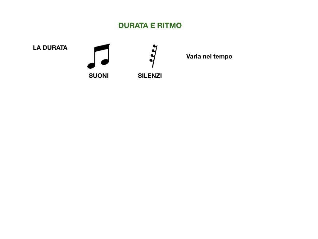 MUSICA_caratteristiche del suono_SIMULAZIONE.034