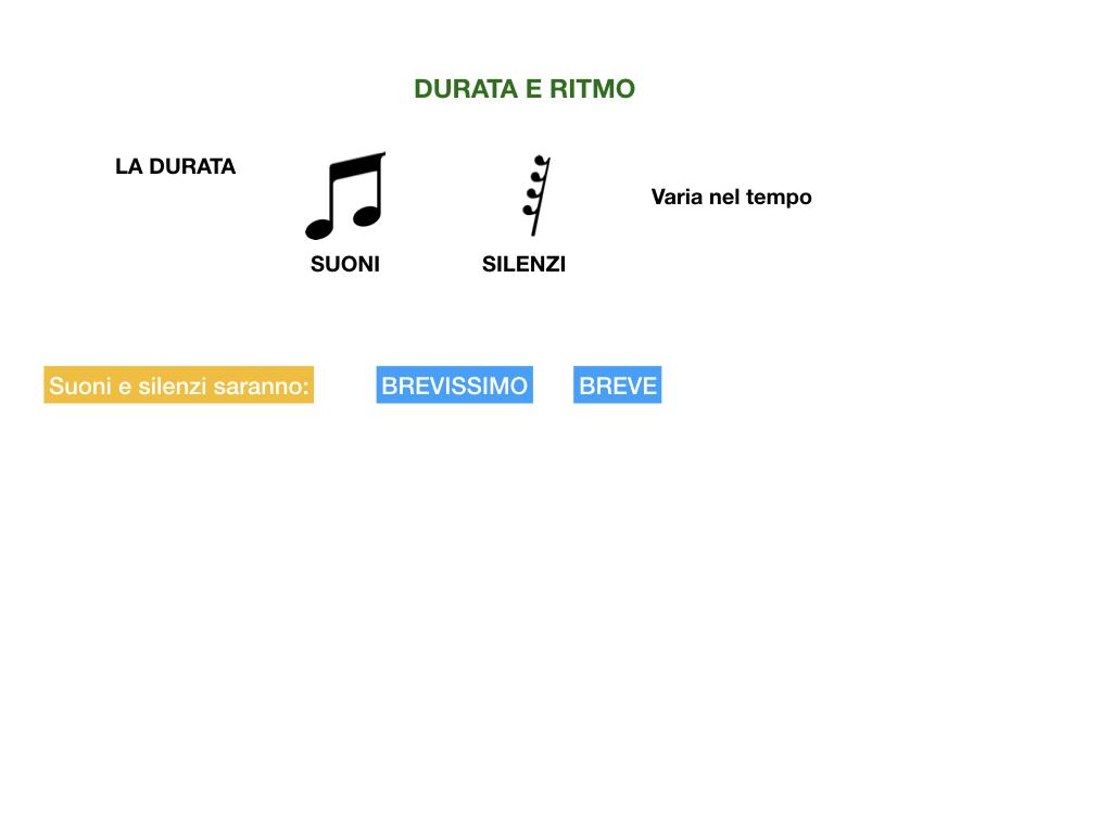 MUSICA_caratteristiche del suono_SIMULAZIONE.036