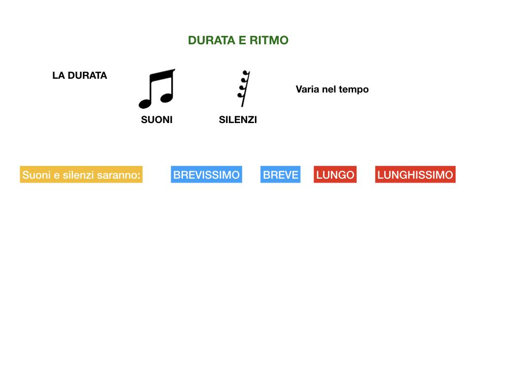 MUSICA_caratteristiche del suono_SIMULAZIONE.037