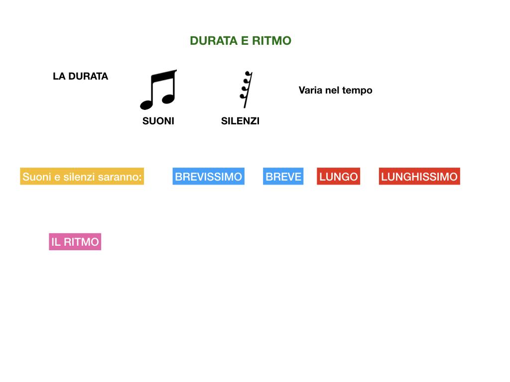 MUSICA_caratteristiche del suono_SIMULAZIONE.038