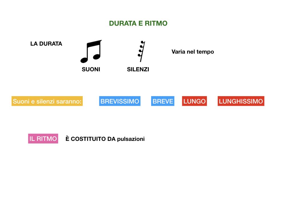 MUSICA_caratteristiche del suono_SIMULAZIONE.039