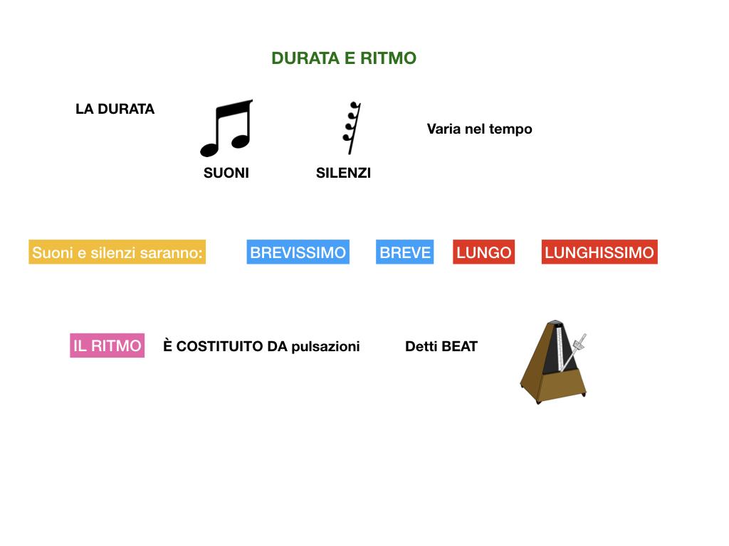 MUSICA_caratteristiche del suono_SIMULAZIONE.040