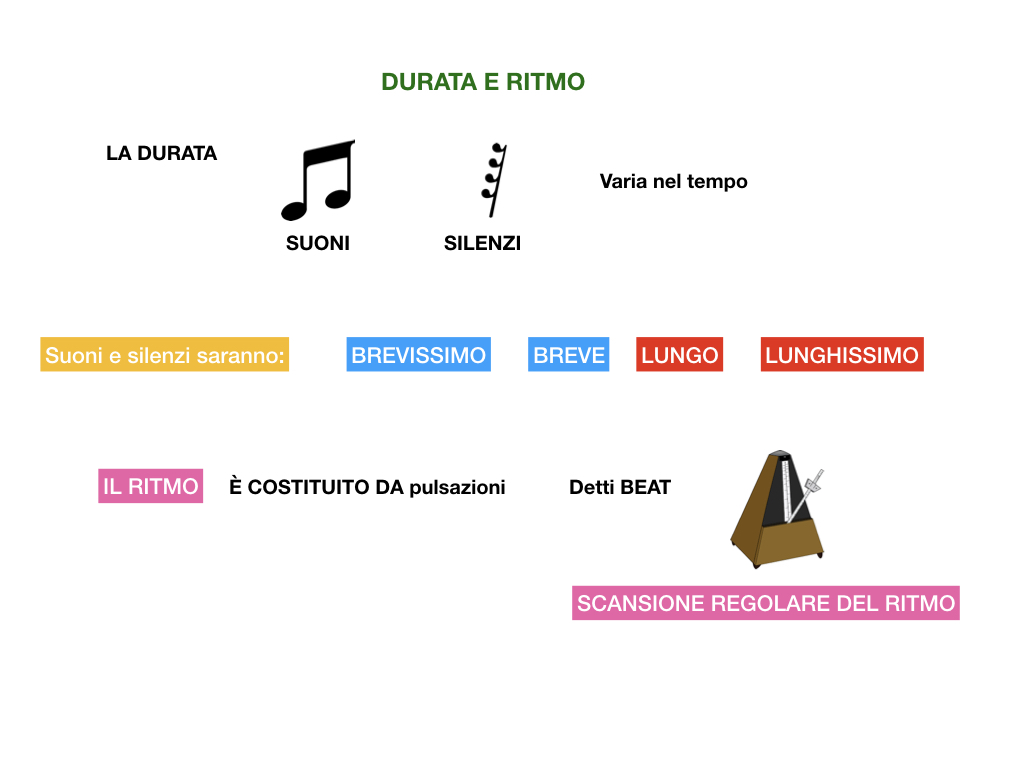 MUSICA_caratteristiche del suono_SIMULAZIONE.041