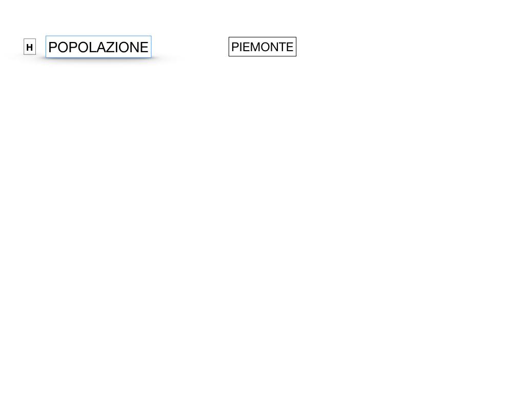 PIEMONTE_SIMULAZIONE.084