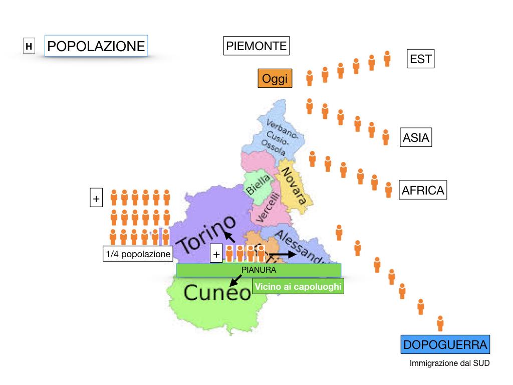 PIEMONTE_SIMULAZIONE.093