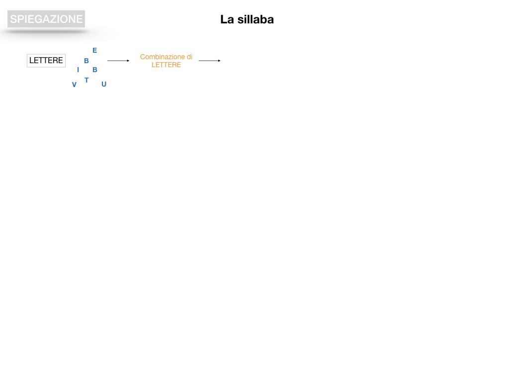 SILLABA_ SIMULAZIONE.004