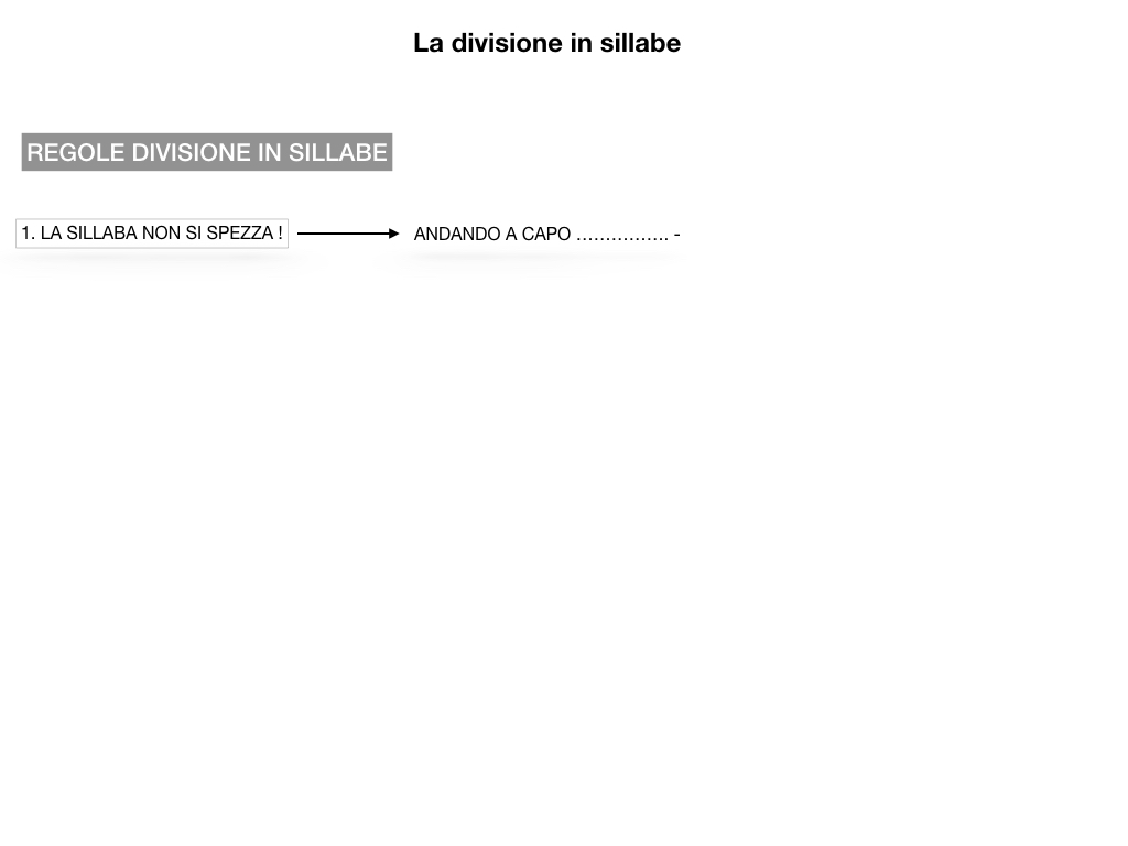 SILLABA_ SIMULAZIONE.040