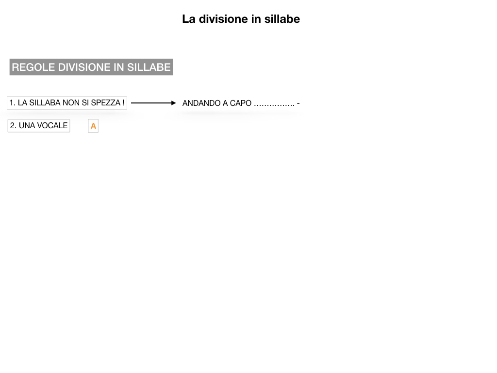 SILLABA_ SIMULAZIONE.041
