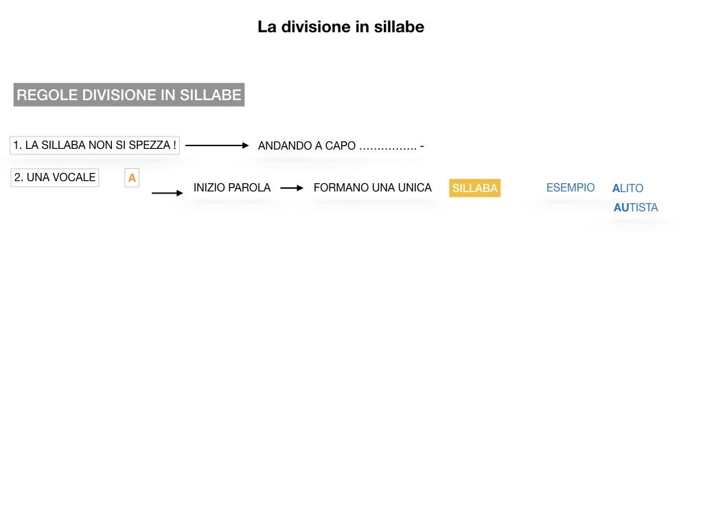 SILLABA_ SIMULAZIONE.045