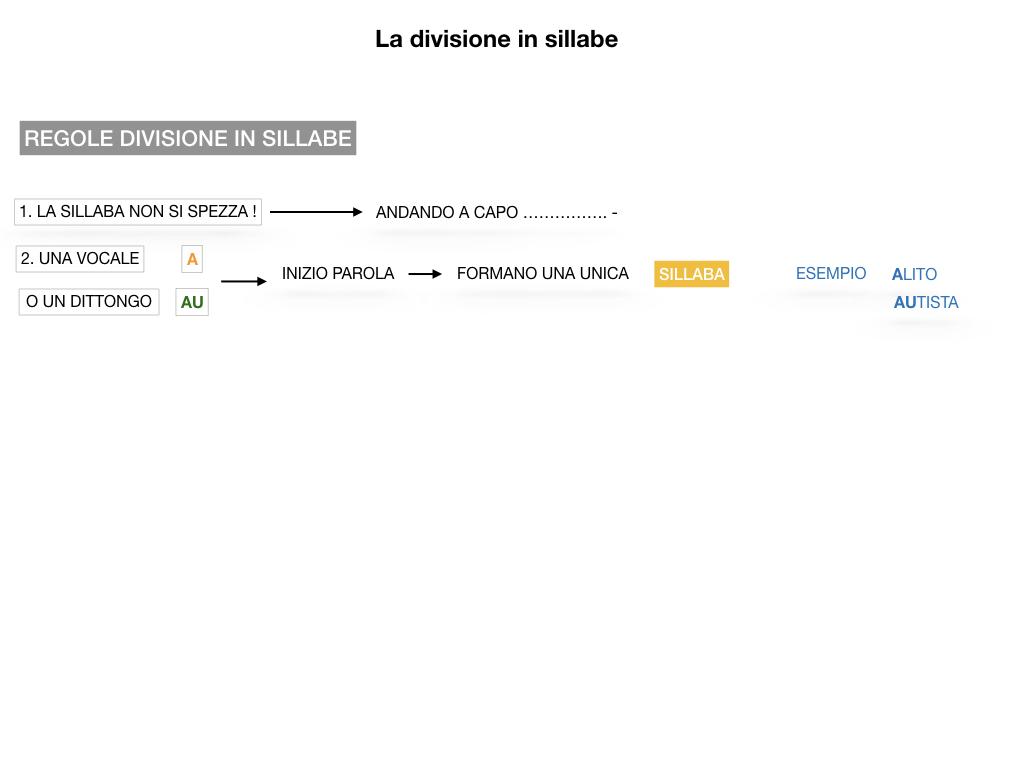 SILLABA_ SIMULAZIONE.046