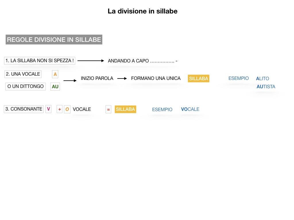 SILLABA_ SIMULAZIONE.051