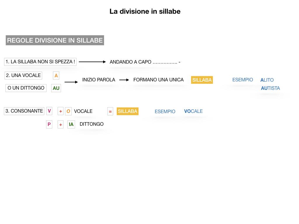 SILLABA_ SIMULAZIONE.053