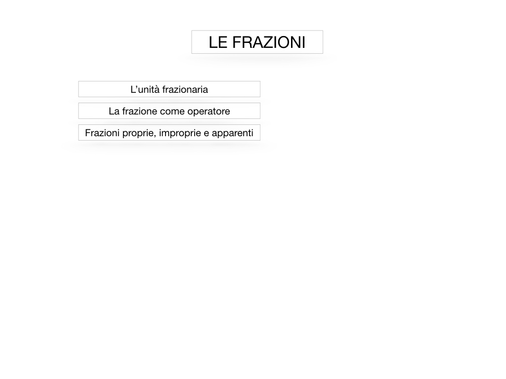 frazioni1_simulazione.001
