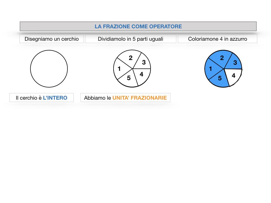 frazioni1_simulazione.019