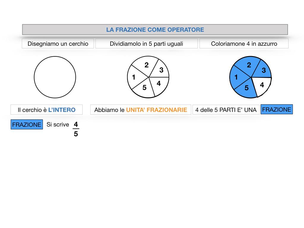 frazioni1_simulazione.022